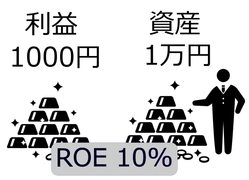 ROE10%