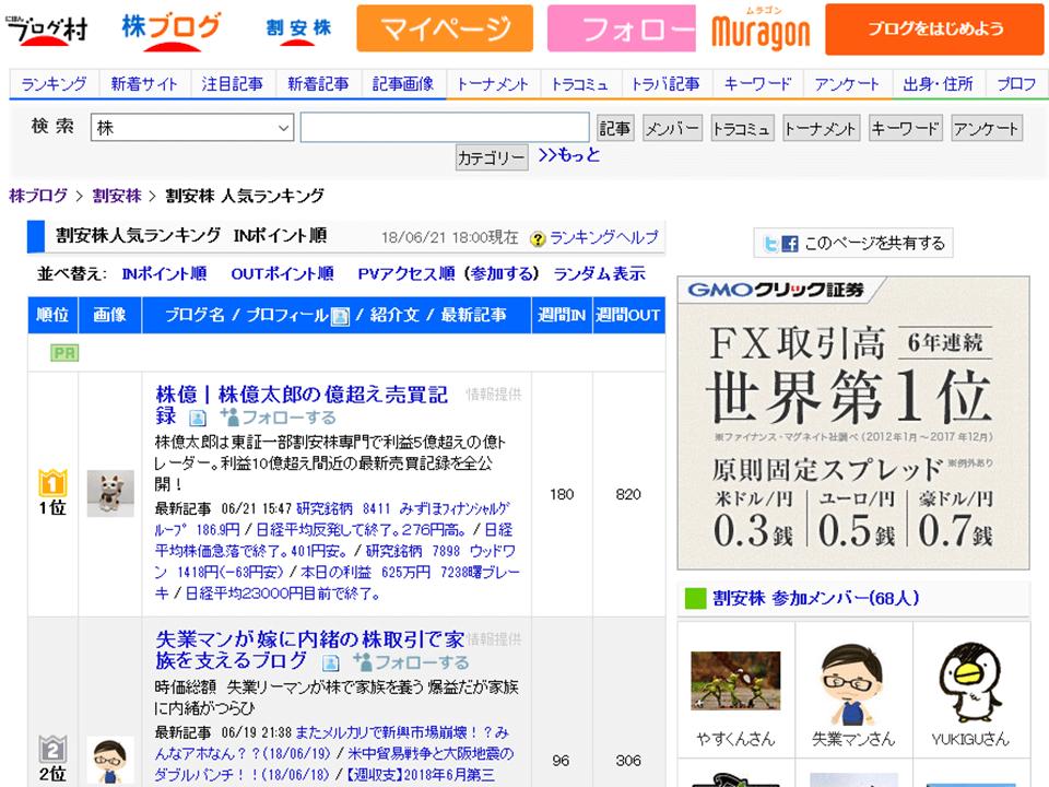 株ブログ村